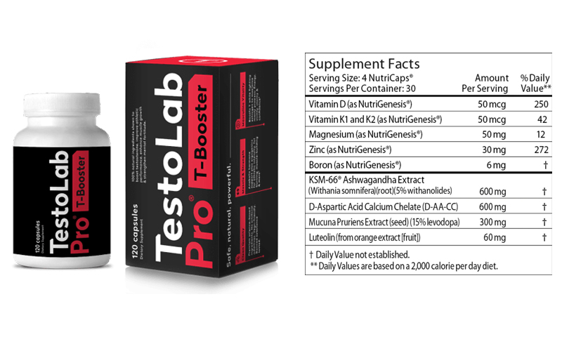 Testo Lab Pro Ingredients